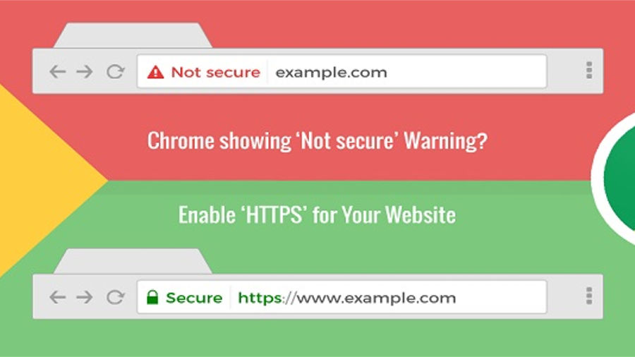 Pentingnya HTTPS Untuk Website Anda